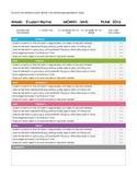 STUDENT BEHAVIOR CHART: WEEKLY BEHAVIOR MANAGEMENT TOOL