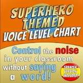 SUPERHERO THEMED - Voice level chart