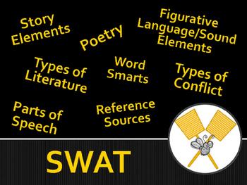 SWAT Language Arts Review Game