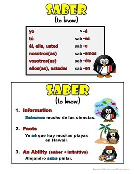 Saber and Conocer Notes