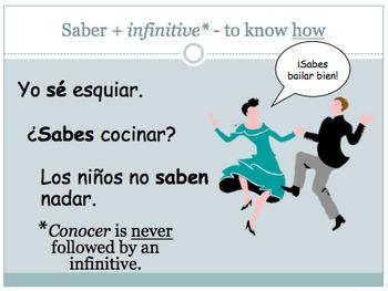 Saber vs. Conocer Unit Plan (Saber or Conocer)