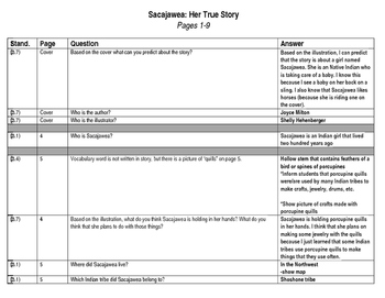 Sacajawea: Her True Story Guided Reading Questions CHAPTER 1