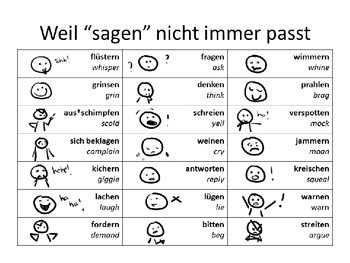Sagen Synonyms Reference Chart