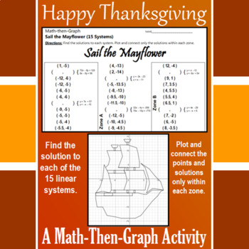 Sail the Mayflower - 15 Linear Systems & Coordinate Graphi