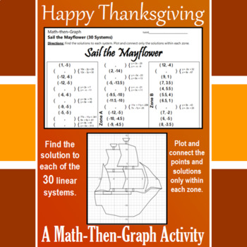 Sail the Mayflower - 30 Linear Systems & Coordinate Graphi