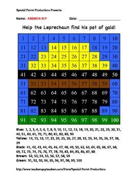 Saint Patricks Day - Pot of Gold - Hundreds Chart!