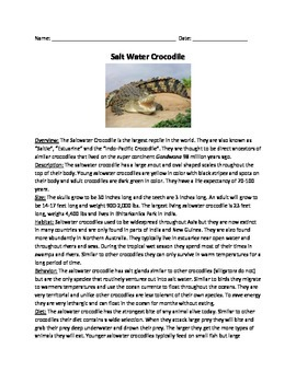 Salt water crocodile - Review Article - Facts Information