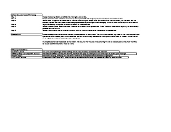Sample of School Counselor Use of Time Log