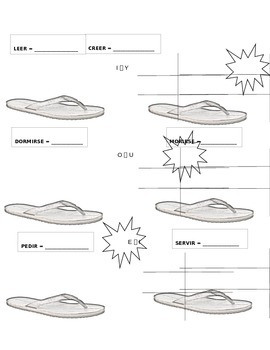 Sandle/Sandal Verb t-charts and practice