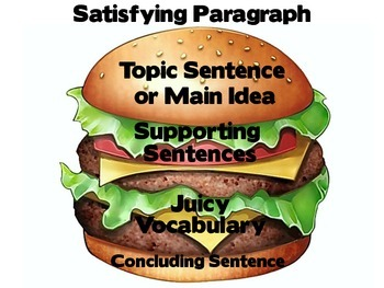 Satisfying Hamburger Paragraph