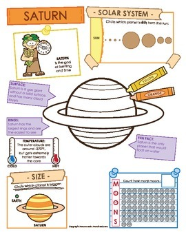 Saturn Facts and Activities