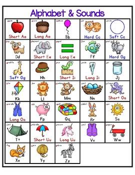Saxon Alphabet Chart
