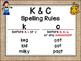 Saxon Phonics Rule Posters {burlap}