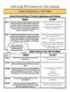 Say What? - An Interpretation Guide for 4th Grade Math CCSS