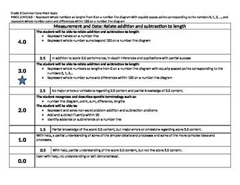 Scale – Math Common Core Standards Gr 2 MACC.2.MD.B.6 Meas
