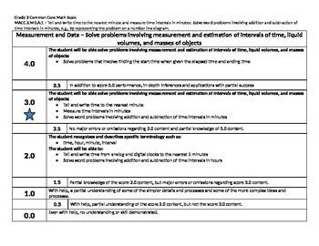 Scale – Math Common Core Standards Gr 3 MACC.3.MD.A.1 Meas