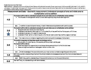Scale – Math Common Core Standards Gr 3 MACC.3.MD.C.5 Meas