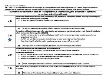 Scale – Math Common Core Standards Gr 4 MACC.4.NBT.B.5 Num