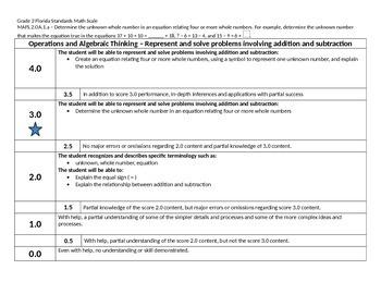 Scale – Math Florida Standards Gr 2 MAFS.2.OA.1.a Operatio