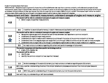Scale – Math Florida Standards Gr 4 MAFS.4.MD.3.5 Measurem