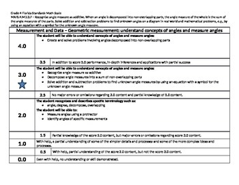 Scale – Math Florida Standards Gr 4 MAFS.4.MD.3.7 Measurem