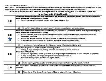 Scale – Math Florida Standards Gr 4 MAFS.4.NBT.2.5 Number