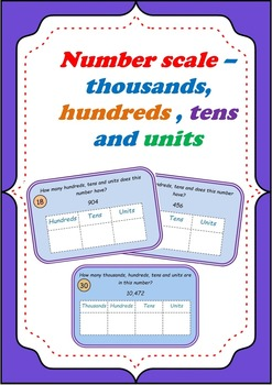 Place value - thousands, hundreds, tens and units / ones t