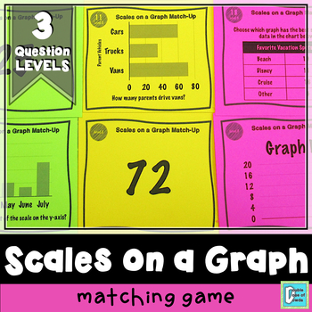 Scales on a Graph Match-Ups