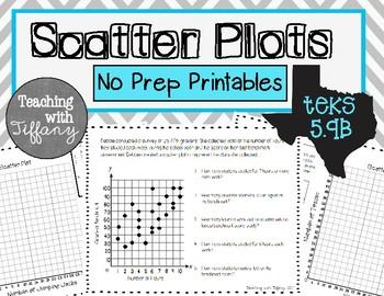 Scatter Plot NO PREP Printables (TEKS 5.9B 5.9C)