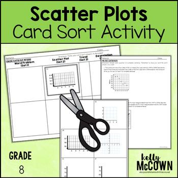 Scatter Plot Patterns