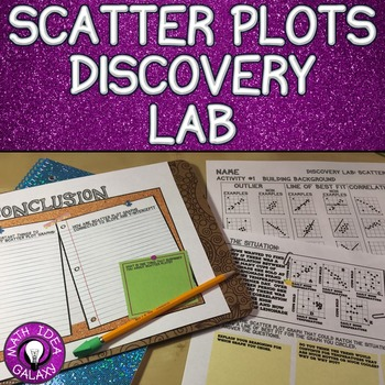 Scatter Plots Discovery Lab
