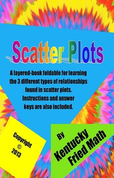Scatter Plots - Printable Foldable Interactive Notebook -
