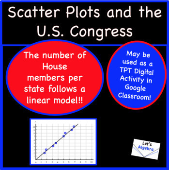 Scatter Plots and the U.S. Congress