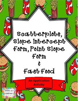 Scatterplot, Point Slope Form, Slope Intercept Form: Fast