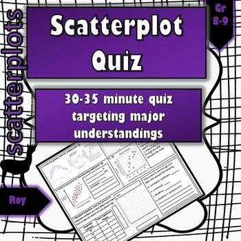 Scatterplots Quiz