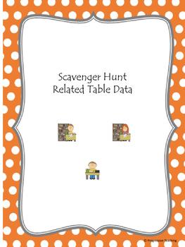Scavenger Hunt Related Table Data
