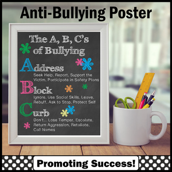 ABC's of Bullying Poster US Department of Education