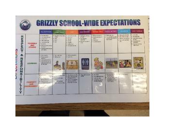 School-Wide Expectations Matrix