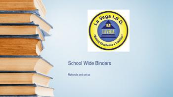 School wide binders PD for AVID aligned campus