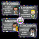 Science Classroom Decorations ★ Scientific Method Posters