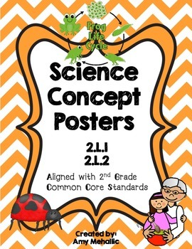 2nd Grade Science Concept Posters 2.L.1  2.L.2  Life Cycle