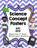 2nd Grade Science Concept Posters 2.P.1 2.P.2 Sound Matter