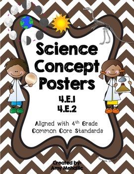 4th Grade Science Concept Posters 4.E.1 4.E.2 Fossils Phas