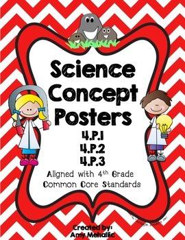 4th Grade Science Concept Posters 4.P.1 4.P.2 4.P.3. Magne