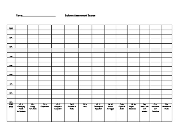 Science Data Tracking Sheets