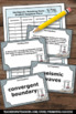 Earthquakes Task Cards for Earth Science Center Games & Ac