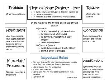 Science Fair Project Organizational Tools