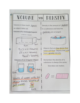 Science Fusion 4th Grade Interactive Notebook Unit 4 & 5 (