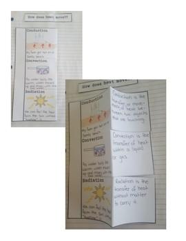 Science Fusion 4th Grade Interactive Notebook Unit 7 & 8