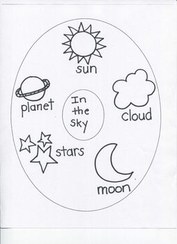 "Science: ""In the Sky"" (Sun, Stars, Moon, Clouds, Gravity)."